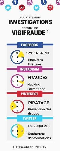 investigations-enquetes-informatiques