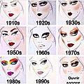 Syle make up rétro