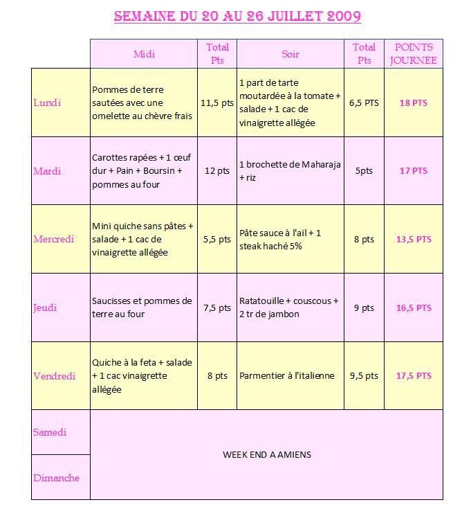 menus de la semaine du 20 juillet 2009 mon r gime weight watchers. Black Bedroom Furniture Sets. Home Design Ideas