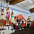 Compétition Lyon - 118