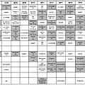 Planning des matchs - octobre 2015
