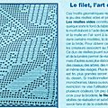 Le filet, l'art de la résilles