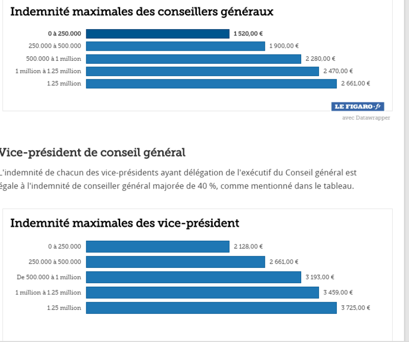 20150321 Elections Cantonnales Capture