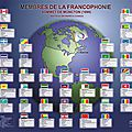 francophonie_drapeaux2
