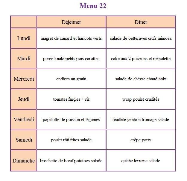 menu 22