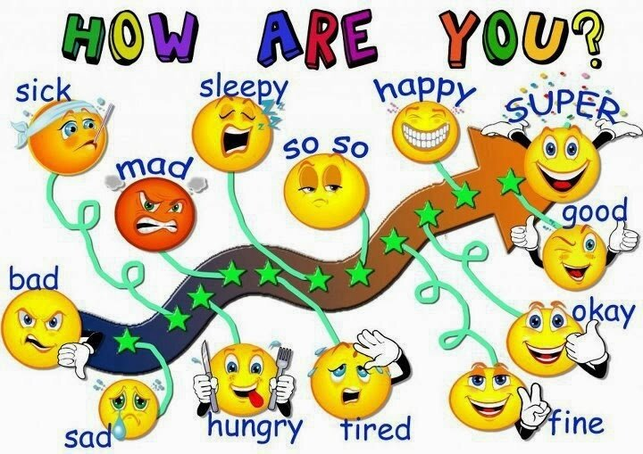 How Are You - Happy Sleepy Images