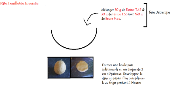 Millefeuille 1