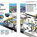 Les ports modernes