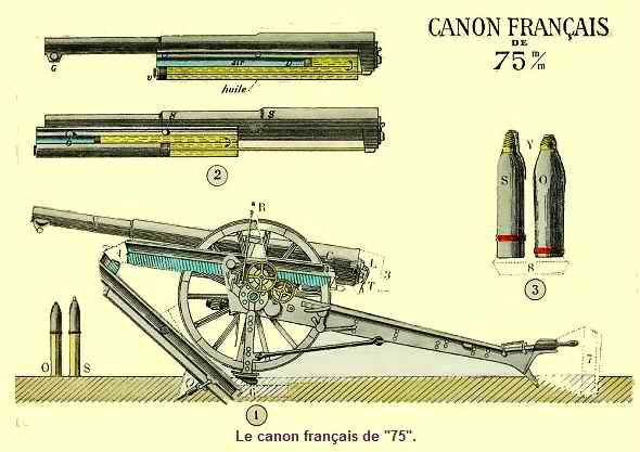 Canon fr 75