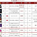 Myself world tour dvd: jolin ranks #9 on 5music!