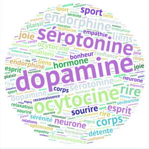 hormones-solution-rire-300x300