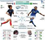 FRANCE BRESIL 1