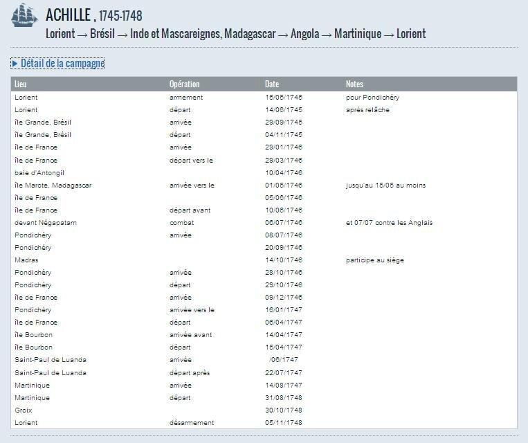 Achille 0