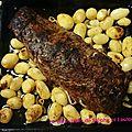 Ribs au four et ses patates
