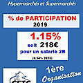 Information participation 2019