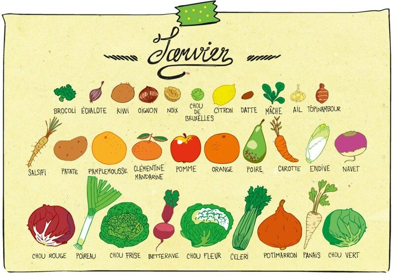 legumes_fruits_janvier