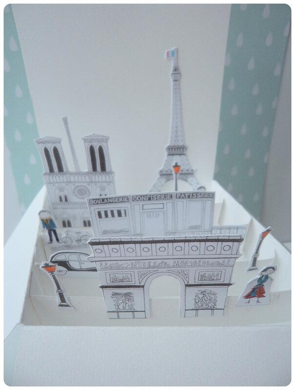 Mettre Paris en boîte Cam&Drey bricolent