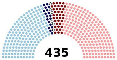 Midterms 2018 house of representatives 1