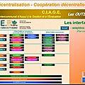 Conférence à ouagadougou