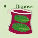 03disposer