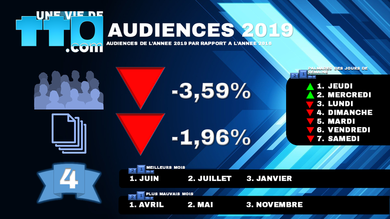 AUDIENCES 2019