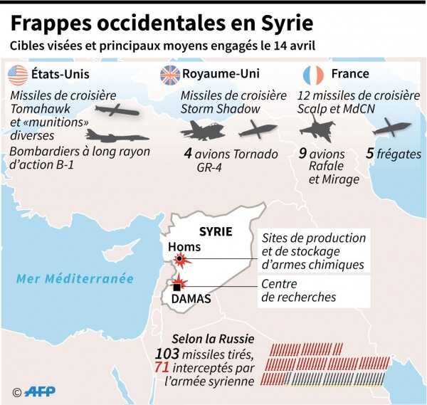 syrie-cibles_reference