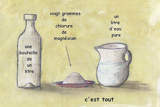 la cure de magnesium