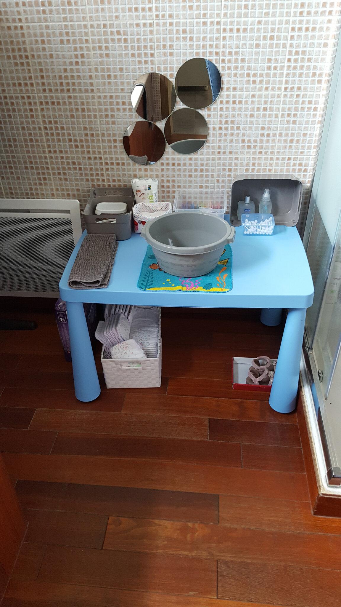 Aménagement de la salle de bains ou la toilette selon la Pédagogie